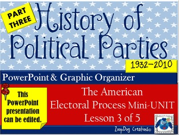 Political Parties: History of  (PART 3)