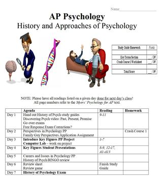 History and Approaches of Psychology Study Guide for AP Psychology