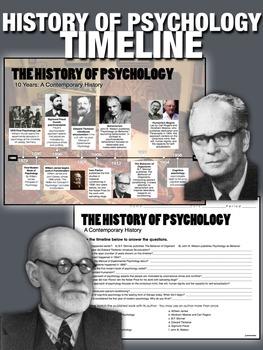 History of Psychology Timeline - 20 Question Worksheet