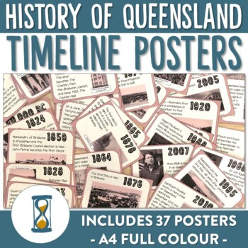 History of Queensland Timeline Classroom Decor Posters