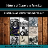 Slavery and the Slave Trade in America: US History Research and Timeline Project