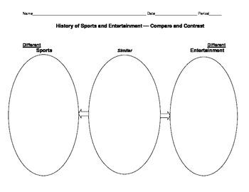 History of Sports & Entertainment Venn Diagram