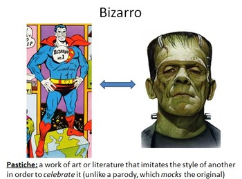 History of Superman as a Hero - PowerPoint and Lecture Notes