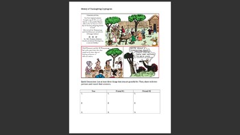 History of Thanksgiving Cryptogram - Fun Activity