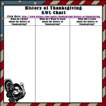 History of Thanksgiving KWL Chart with Link