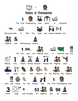 History of Thanksgiving Picture Supported Text - with questions lesson