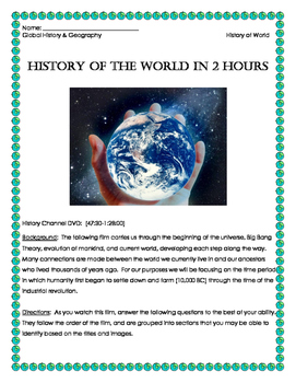 History of The World In Two Hours - Video Guide