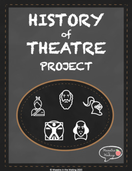History of Theatre Small Group Presentation