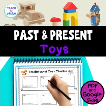 History of Toys: Past and Present, Australian Curriculum