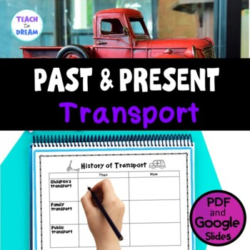 History of Transport: Past and Present, Australian Curriculum