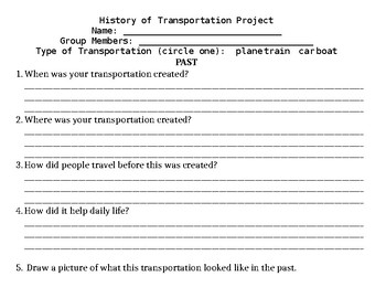 History of Transportation Research