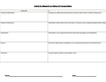 History of Transportation Timeline Activity and Worksheet