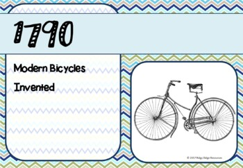 History of Transportation Timeline Classroom Decor Posters