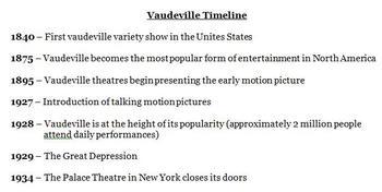 History of Vaudeville