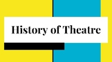 History of World Theater Notes PowerPoint