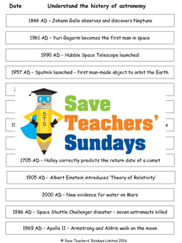 History of Astronomy Lesson Plan and Worksheets