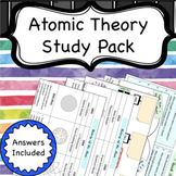 History of the Atomic Theory