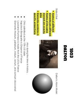 History of the Atom Gallery Walk Bundle