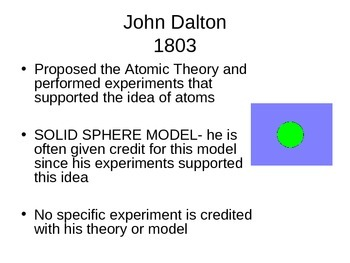 History of the Atomic Model Powerpoint