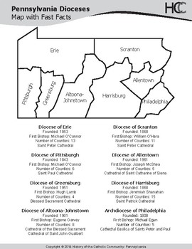 History of the Diocese of Harrisburg