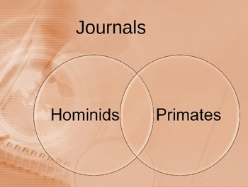 History of the Earth - Humans and other Primates