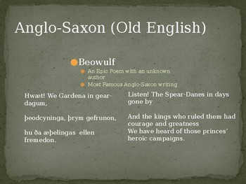 History of the English Language (Presentation and Guided Notes) Shakespeare