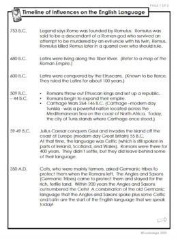 History of the English Language Timeline {Digital & PDF}