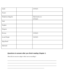 History of the Jewish People - Ch. 1 Study Guide