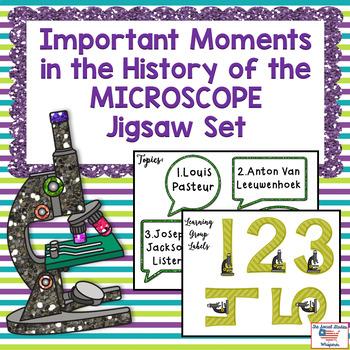 History of the Microscope Jigsaw Set