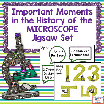 History of the Microscope Jigsaw Set