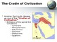 History of the Modern Middle East PowerPoint