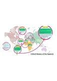 History of the Spanish Language - Prezi
