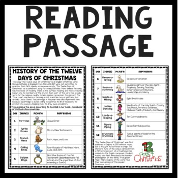 History of the Twelve Days of Christmas Reading Comprehension & Activity