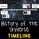 History of the Universe Timeline