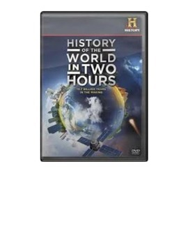 History of the World in two hours fill-in-the-blank movie guide