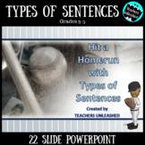 Types of Sentences PowerPoint Lesson