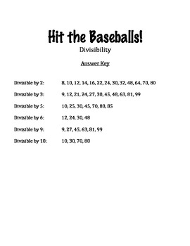 Hit the Baseballs! - Divisibility Practice