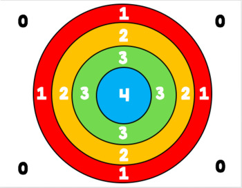 Hit the Target - A Making 10 and Making 5 Game
