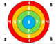 Hit the Target - A Multiplication Facts Game