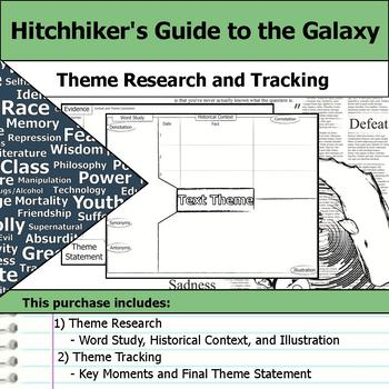 Hitchhiker's Guide to the Galaxy - Theme Tracking Notes Etymology & Research