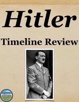 Hitler Timeline Review