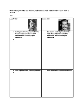 Hitler and Stalin, Roots of Evil