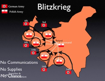 World War 2 Hitler's Lightning War 1939-1941 Keynote/PowerPoint Presentations
