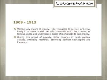 Hitler's Timeline