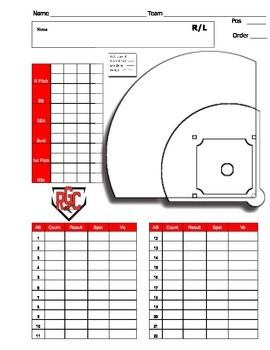 picture regarding Free Printable Baseball Pitching Charts referred to as Hitting ,Pitching and Coaches Scouting Chart