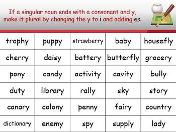 Noun Plurals, Sorting Mat Activity for Nouns Ending in -y!