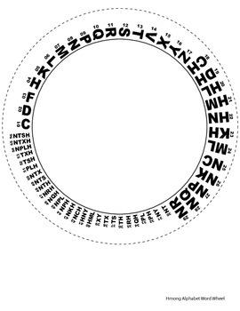 Hmong Consonant Blending Wheel