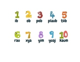 Hmong Numbers Chart 1-10
