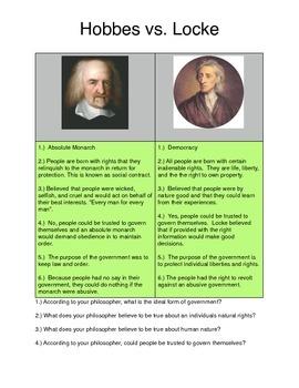 Hobbes and Locke Chart