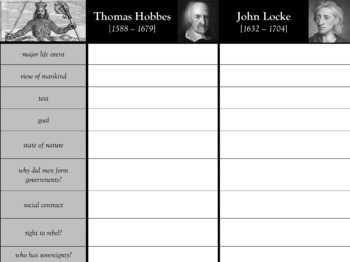 Hobbes vs Locke Graphic Organizer